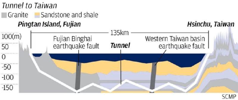 Подводный туннель в Китае
